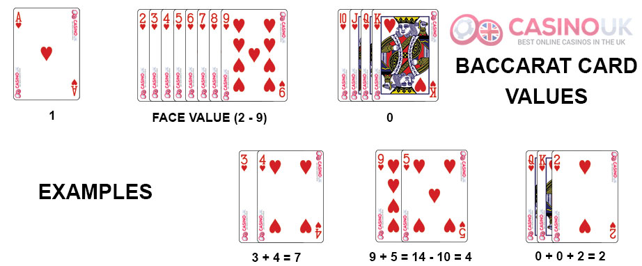casinositesuk.com Baccarat Card Values